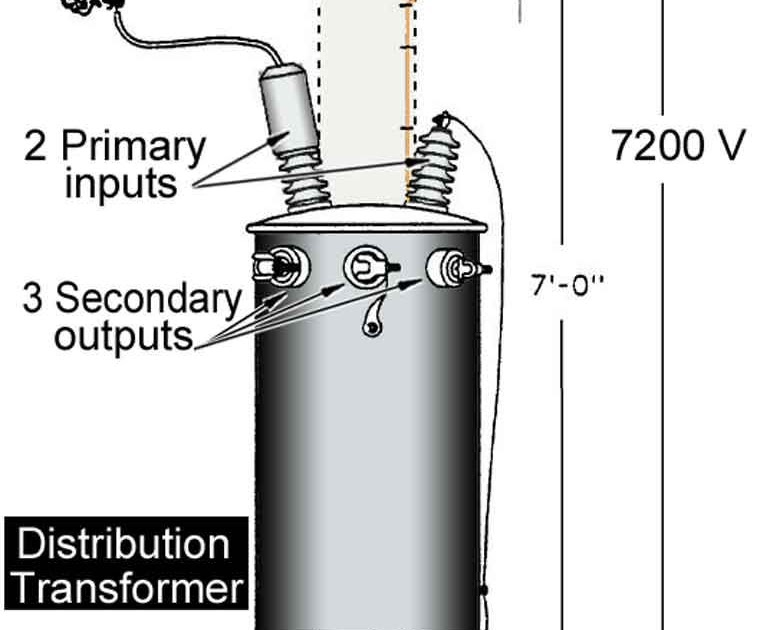 Wiring Schematic Of Pole Transformer