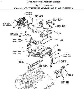 2001 Mitsubishi Montero Engine Diagram Wiring Diagram Mean Ignition Mean Ignition Networkantidiscriminazione It