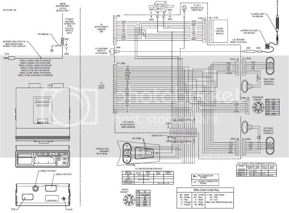 Diagram 1995 Harley Davidson Radio Wiring Diagram Full Version Hd Quality Wiring Diagram Diagramdocs Agence Enigma Fr