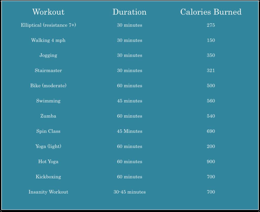 Fitness   womensdietnetwork