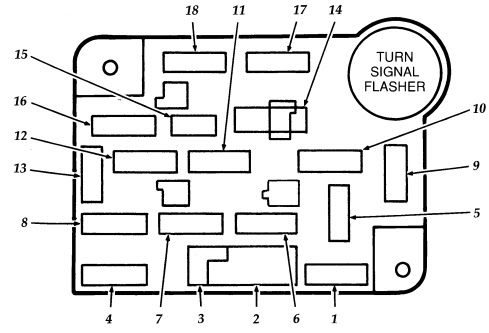 F53 Fuse Diagram Wiring Diagram Frankmotors Es