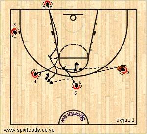 mundobasket_offense_special_situation_baseout_turkey_01b