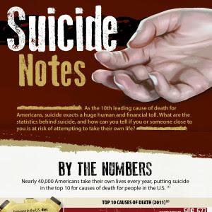 Suicide_fb