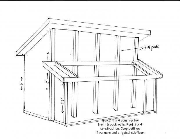 genaha  share pinterest chicken coop plans