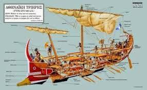 Τα είδη των πλοίων στην αρχαία Ελλάδα
