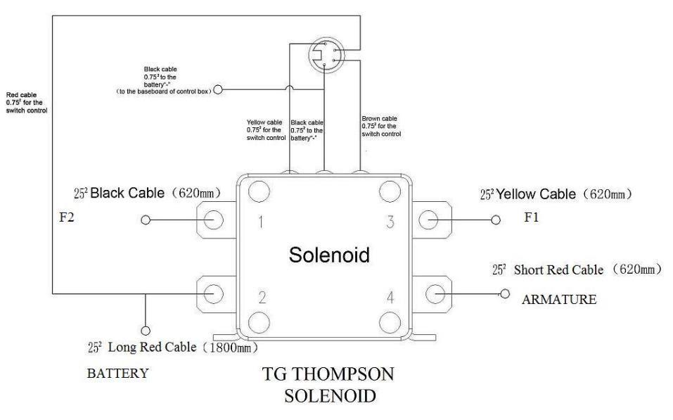 4 Post Winch Wiring Diagram Full Hd Version Wiring Diagram Mahi Diagram Newroof Fr