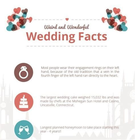 Interesting Facts About Wedding (Infographic)