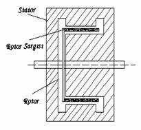 cấu trúc bên trong động cơ servo