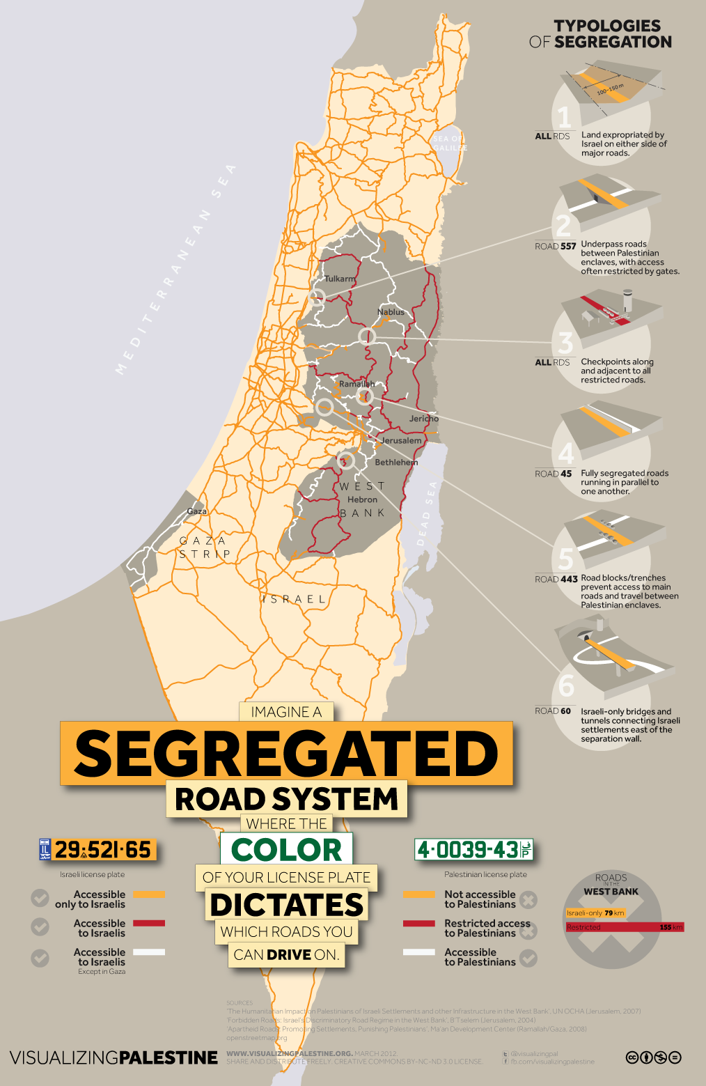 Segregated roads