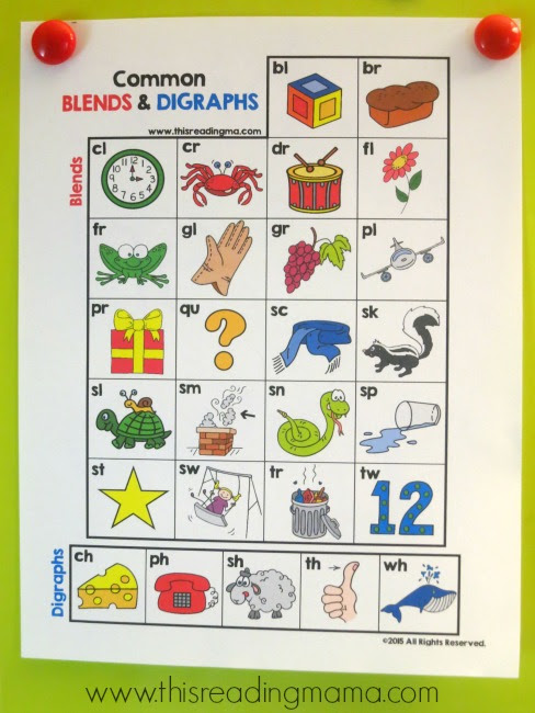 Common Blends and Digraphs Chart for Kids FREE
