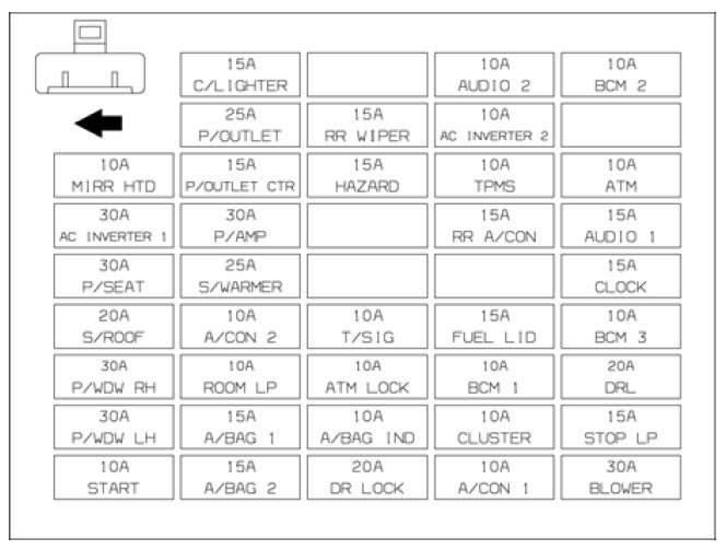 2005 Hyundai Elantra Fuse Box Cars Wiring Diagram
