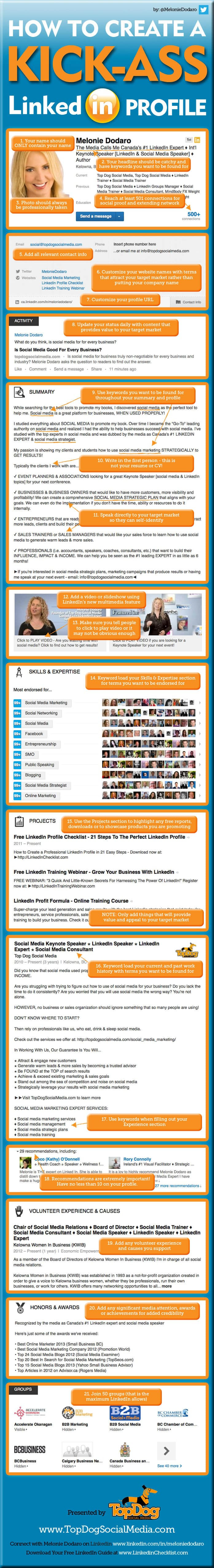 Best Practices On How To Make A Perfect LinkedIn Profile ...