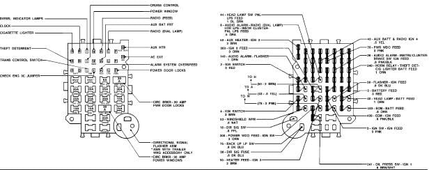 33 1986 Chevy C10 Fuse Box Diagram