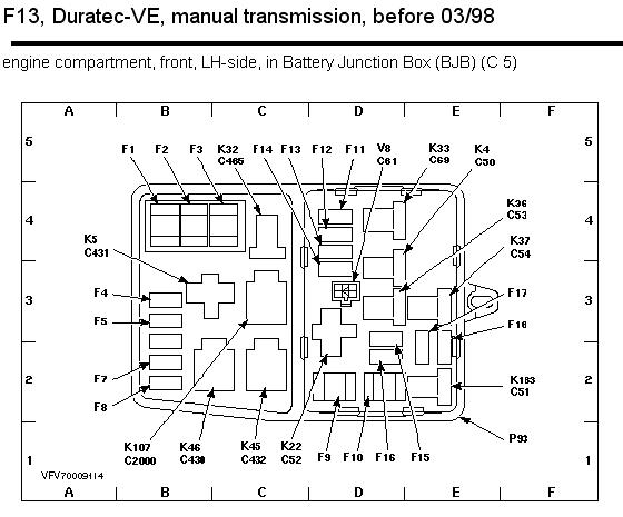 1998 Ford Contour Engine Diagram - Cars Wiring Diagram Blog