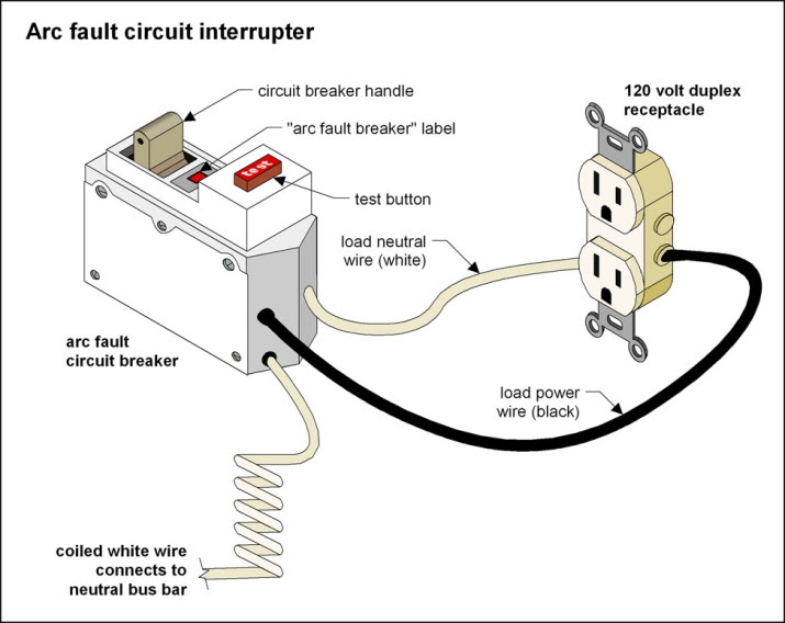 20 Images Wiring Gfci Outlet In Series