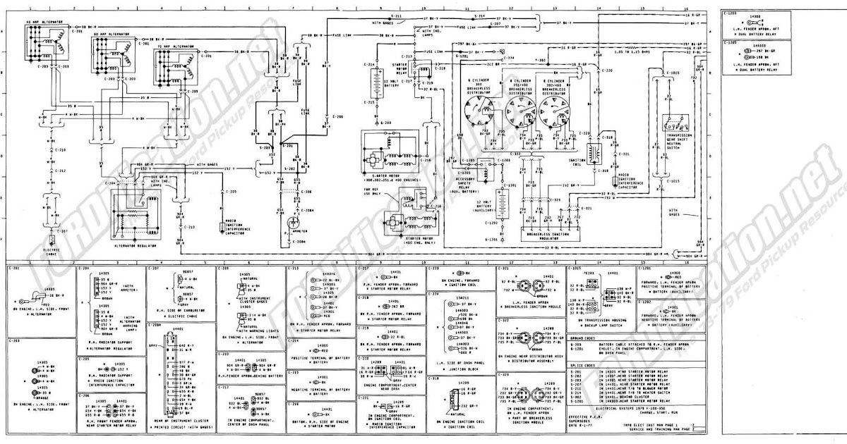1979 Ford F150 Wiring Schematic