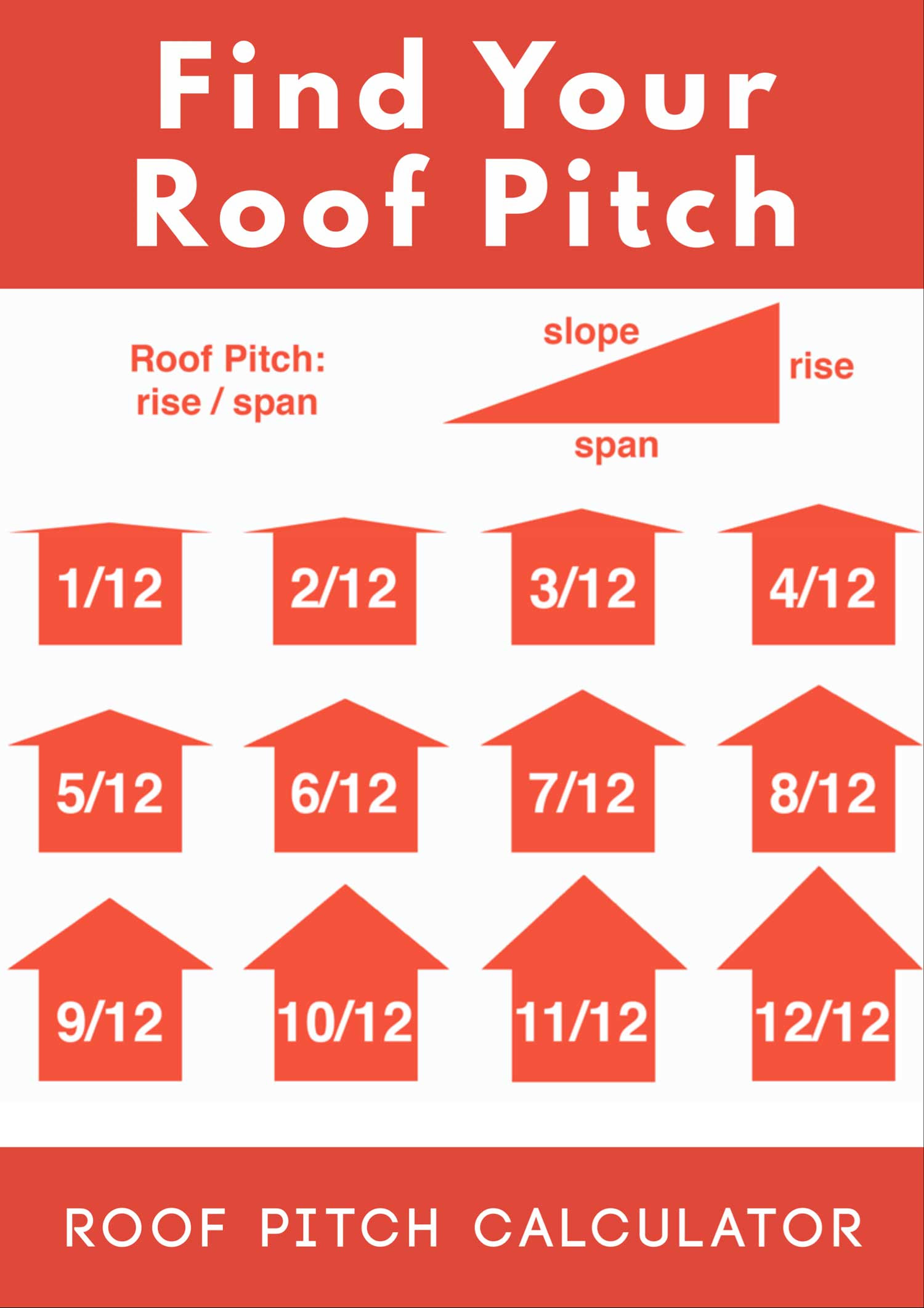 find roof pitch pin