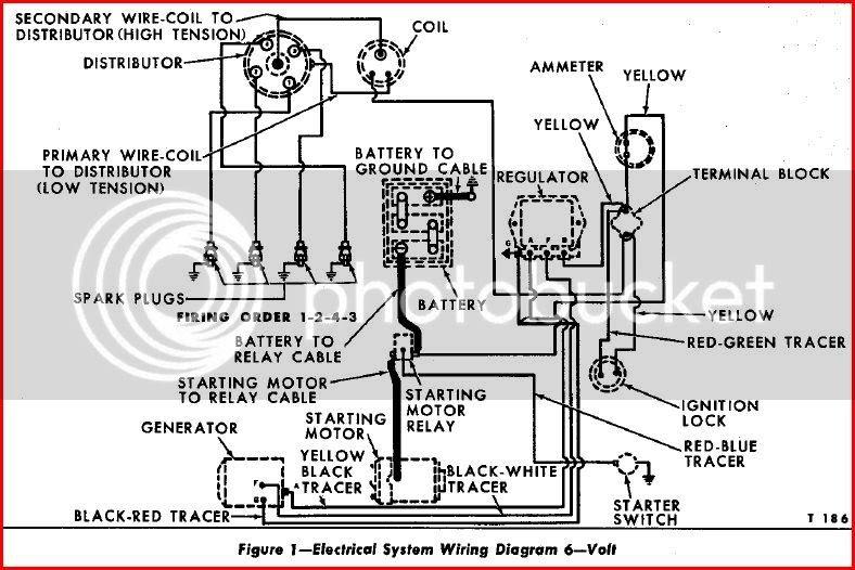 Diagram Ford 600 12 Volt Tractor Wiring Diagram Full Version Hd Quality Wiring Diagram Blackfridayespana2016 Rrapp Fr