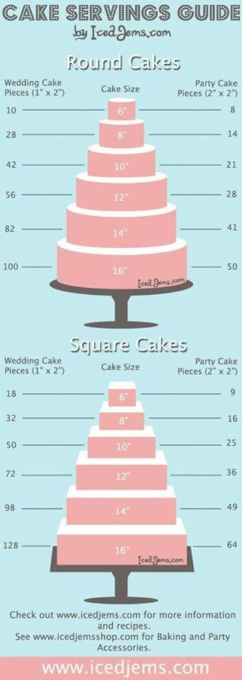 25  Best Ideas about Tiered Wedding Cakes on Pinterest