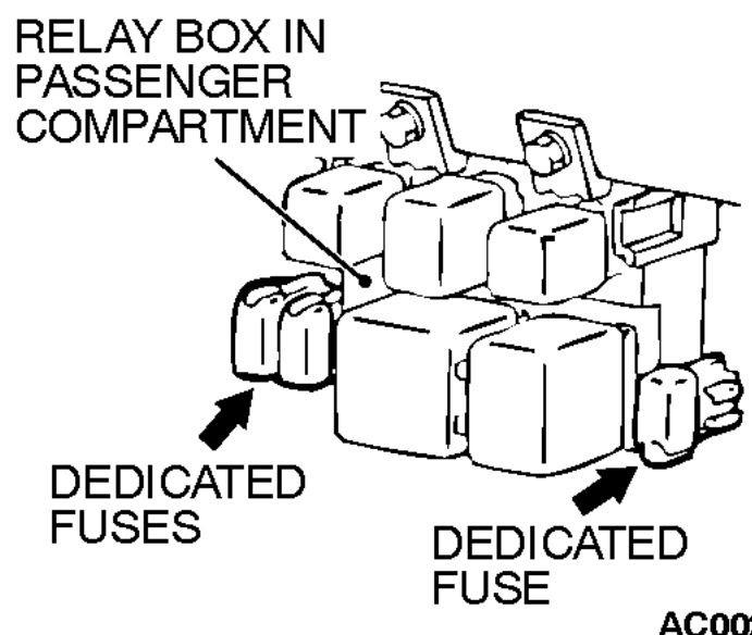 1998 mitsubishi eclipse fuse box diagram