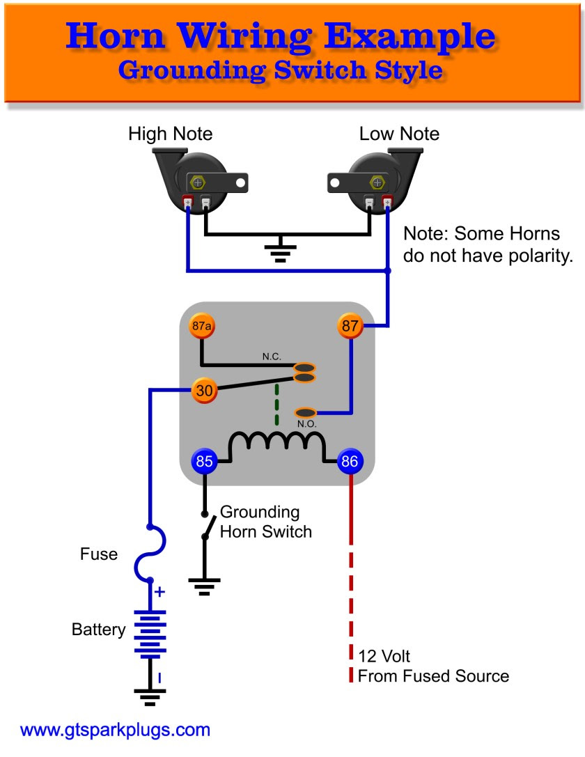 Diagram Npr Wiring Diagram Horn Full Version Hd Quality Diagram Horn Diagramsbortz Horseponyclub It