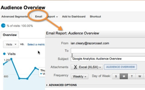 google analytics email reports