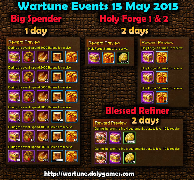 Wartune Events 15 May 2015