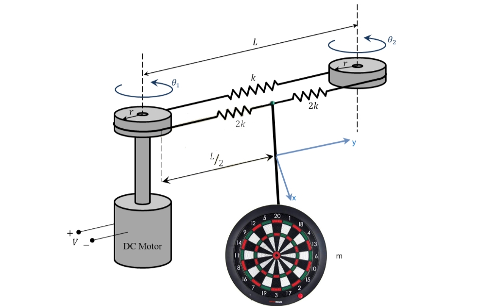 30 Pulley Systems Diagram