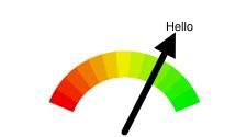 Google-o-Meter voorbeeld