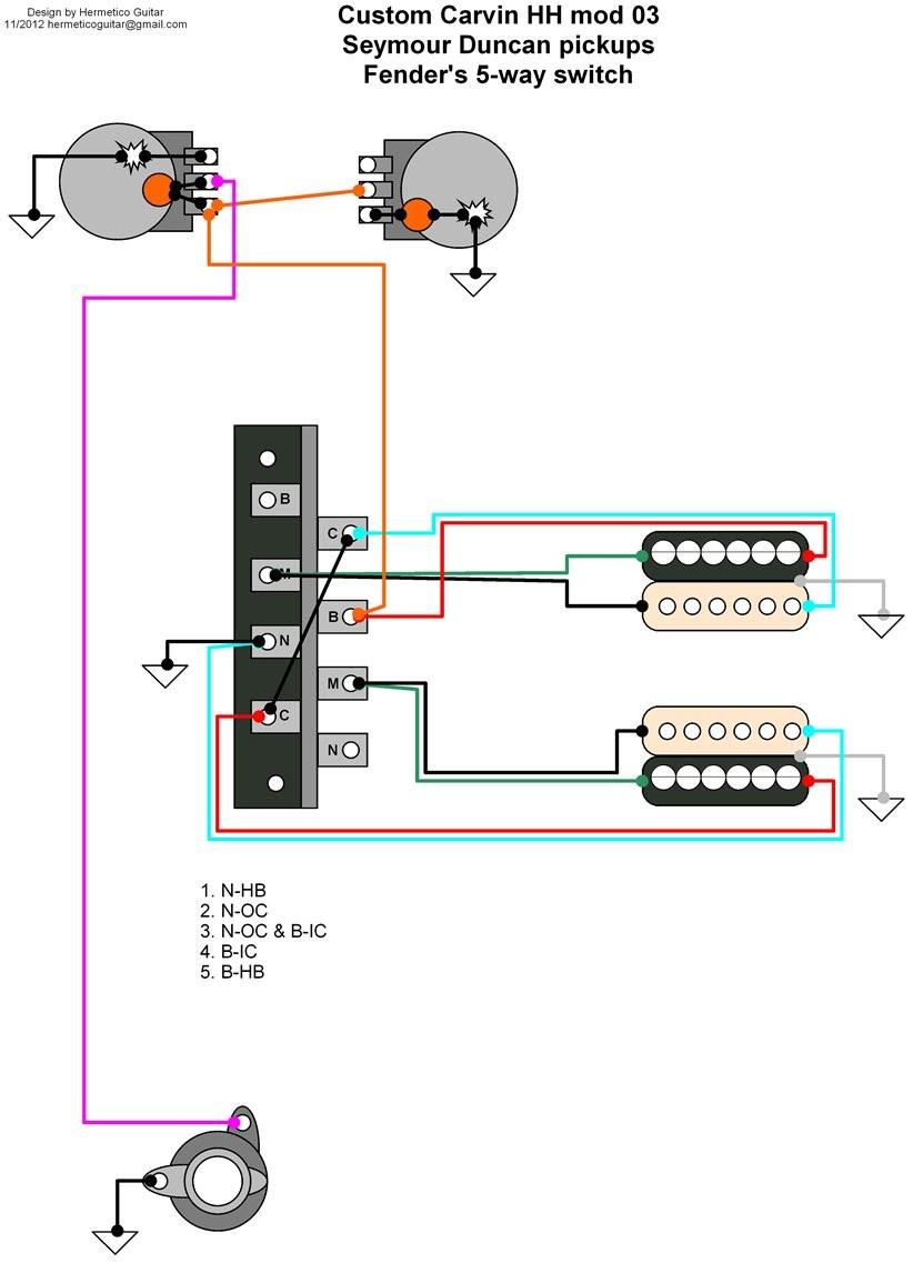 Ace Motorhome Wiring Diagram - Wiring Diagram Networks