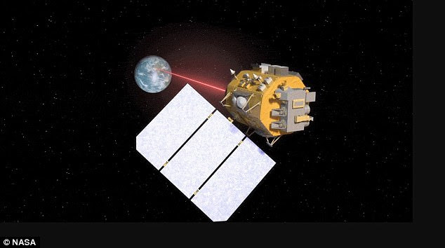 Scientists at Nasa's Goddard Space Flight Centre will launchThe Laser Communications Relay Demonstration (artist's impression pictured) in 2019