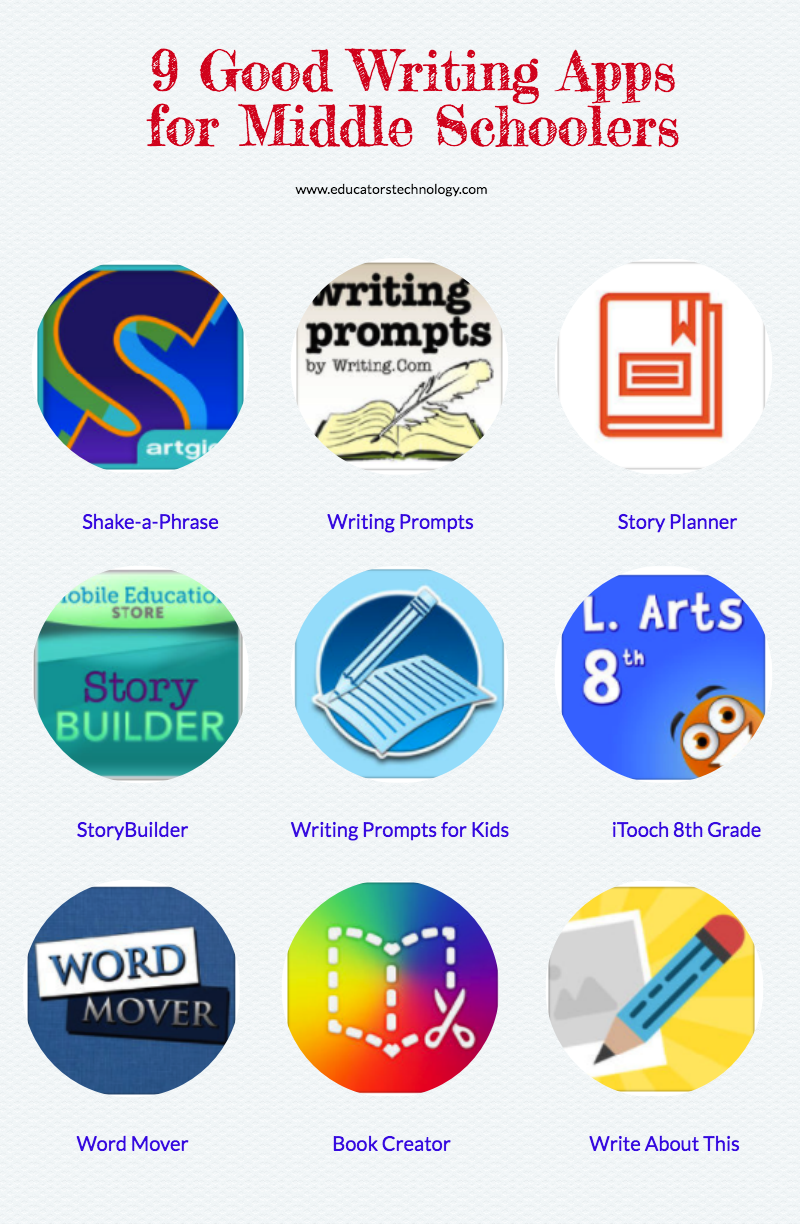 free writing apps Awesome apps for the six traits of writing app for five-minute free writes to get for any kind of writing project students can use the app to brainstorm.