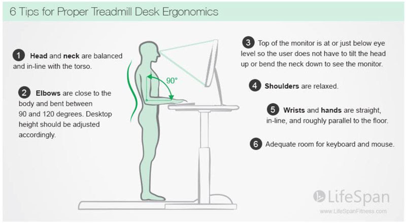 Office Ergonomics Australia