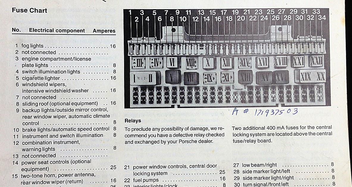 porsche 968 fuse box - wiring diagram file-warehouse-b -  file-warehouse-b.piuconzero.it  piuconzero