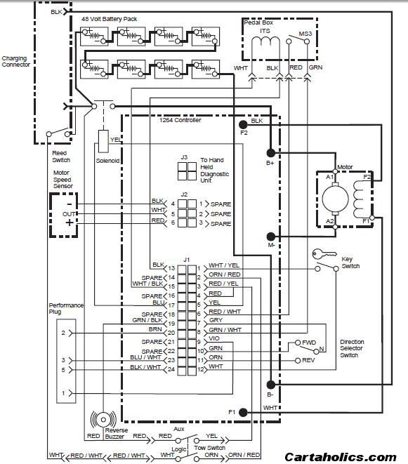 1994 Club Car 36 Volt Wiring Diagram Box Wiring Diagram