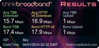 My Broadband Speed Test