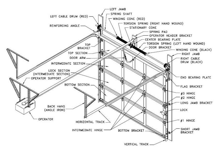 [GJFJ_338]  nice-garage: Garage Door Parts in Ontario | Quality Garage Doors | Industrial Garage Door Openers Wiring Diagram |  | nice-garage - blogger
