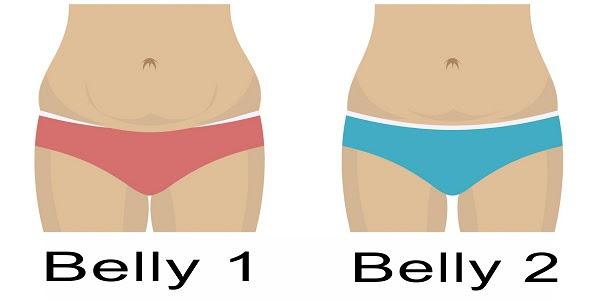 Τι το σχήμα της κοιλιάς σας λέει για την ικανότητά σας να χάσετε βάρος