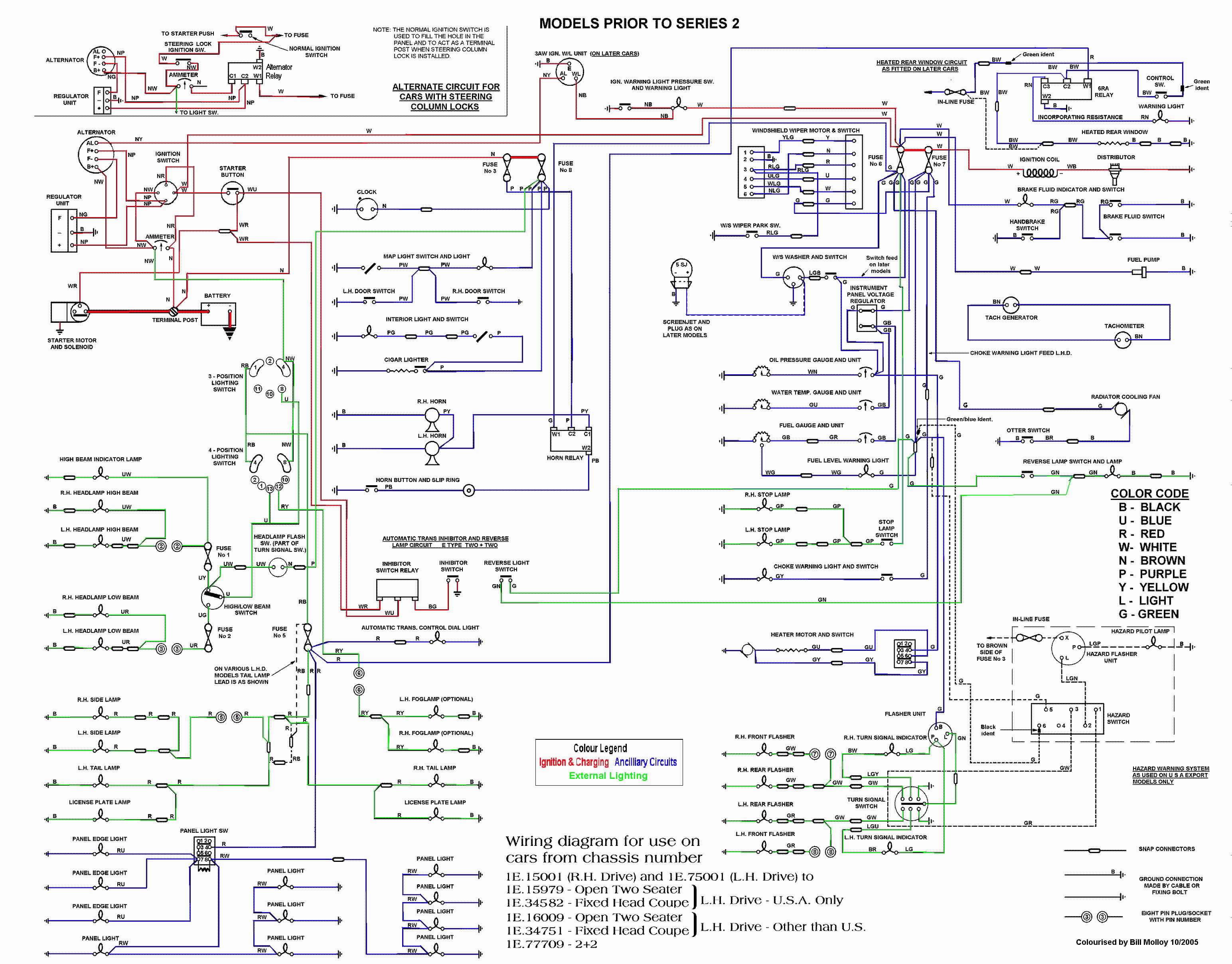 Diagram In Pictures Database 2000 Jaguar S Type Wiring Diagram Just Download Or Read Wiring Diagram S Nelson Wiring Onyxum Com