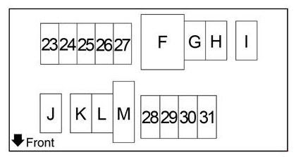 Nissan Versa Note 2013 2018 Fuse Box Diagram Auto Genius