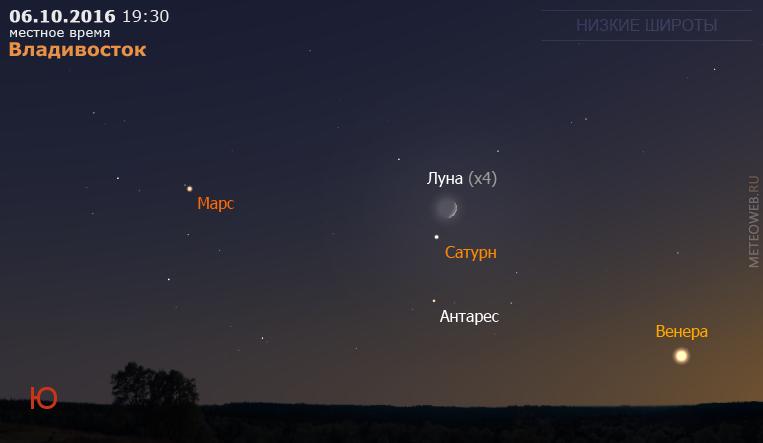 Растущая Луна, Венера, Сатурн и Марс на вечернем небе Владивостока 6 октября 2016 г.