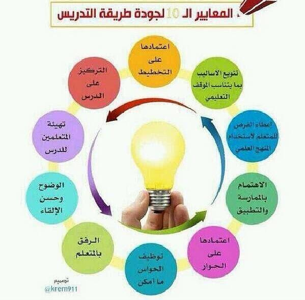 كتاب طرق التدريس pdf