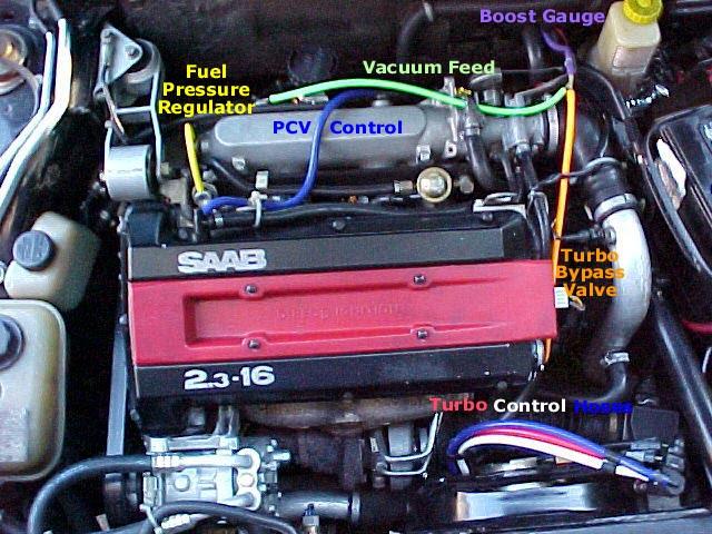Third vacuum line for boost gauge & blow off valve - Saab ...