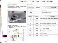 Citroen Xantia Fuse Box Diagram