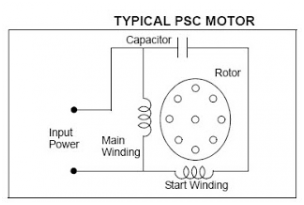 Wiring Diagram For Psc Motor | Psc Compressor Wiring Diagram |  | Fuse Wiring