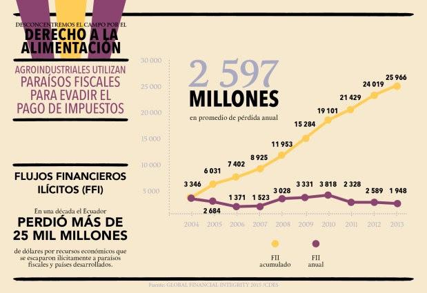 CDES_infografías_Paraisos_Web4