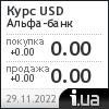 Альфа-банк курс доллара