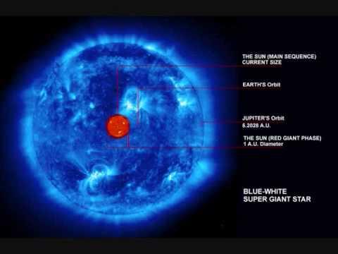 Blue Giant Star Vs Red Giant