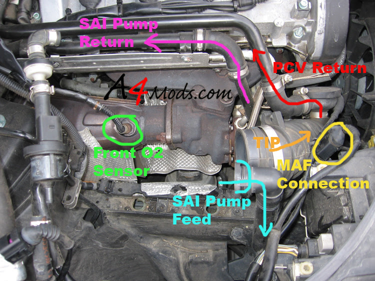 Audi A4 Turbo Diagram Wiring Diagram Datawiring Datawiring Zaafran It