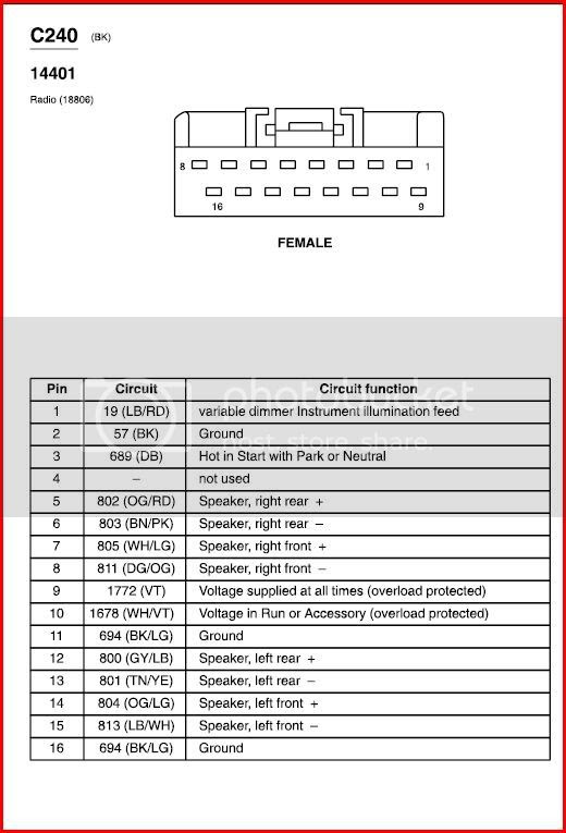 32 grand marquis radio wiring diagram - wiring diagram list 2005 ford crown victoria radio wiring diagram 2001 crown vic radio wiring diagram wiring diagram list